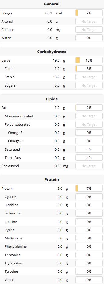 Organic Corn Nutritional Values