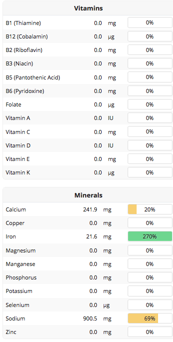 Cronometer Food Nutrition Calculator Vitamins Minerals