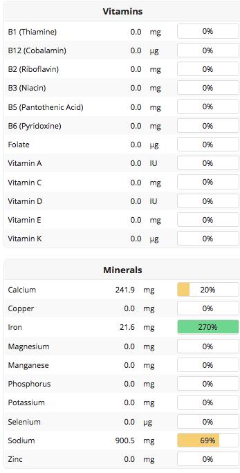Cronometer Food Nutrition Calculator Vitamins Minerals